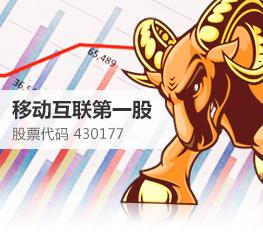 点点客登陆新三板做市交易系统成股价最高企业