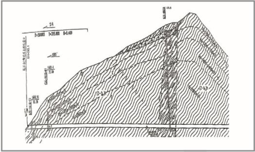 图四甘肃天宝高速公路花石山隧道f1断层的地质剖面图:断层的隧道