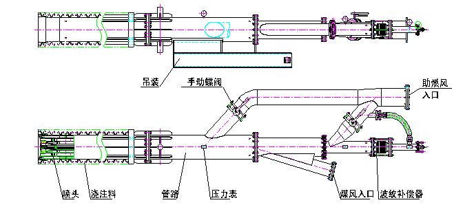 :即耐火浇注层,由用户自行浇注。 2、头部结构及工作原理  图2 四通道煤粉燃烧器各出口流场示意图 如图2所示,煤粉由气流携带从煤风管道按一定的扩散角向外喷出,由外邻的助燃风传给相当高的动量和动量矩,内侧的旋流风与喷出的煤粉气流混合以高速度螺旋前进,与高速射出的轴流风束相遇。轴流风束的插入进一步增强了煤、风的混合(包括周围的二次风),并可调节火焰的发散程度,能按需要调节火焰的长短、粗细,达到需要的火焰形状。中心风的作用是促使中心部分的少量煤粉及CO燃烧,使燃烧更为充分,并起稳流的作用。由于这种燃烧机理和旋
